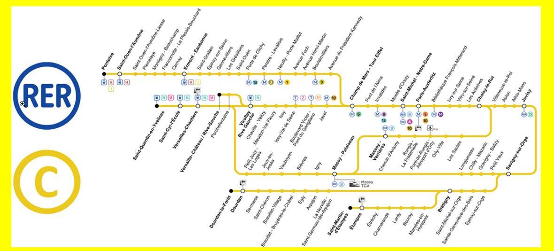 RER C Plan