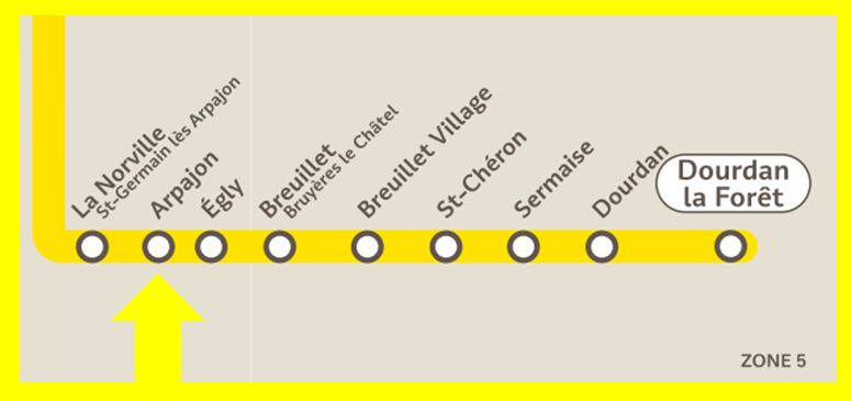 Plan RER C Arpajon
