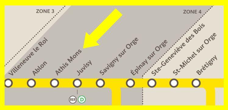Plan RER C Athis-Mons