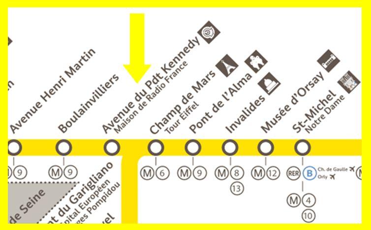 Plan RER C Avenue du Président-Kennedy