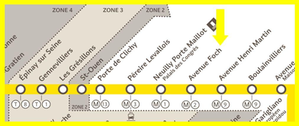 Plan RER C Avenue Foch