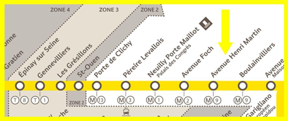 Plan RER C Avenue Henri Martin