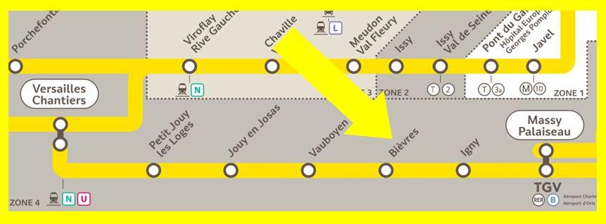 Plan RER C Bièvres