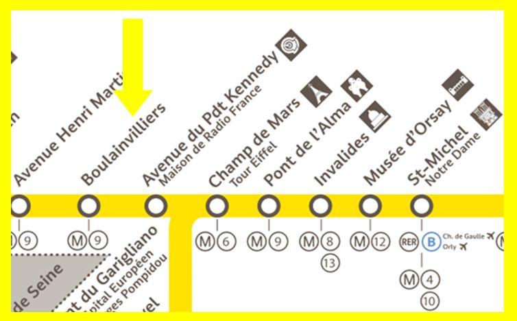 Plan RER C Boulainvilliers