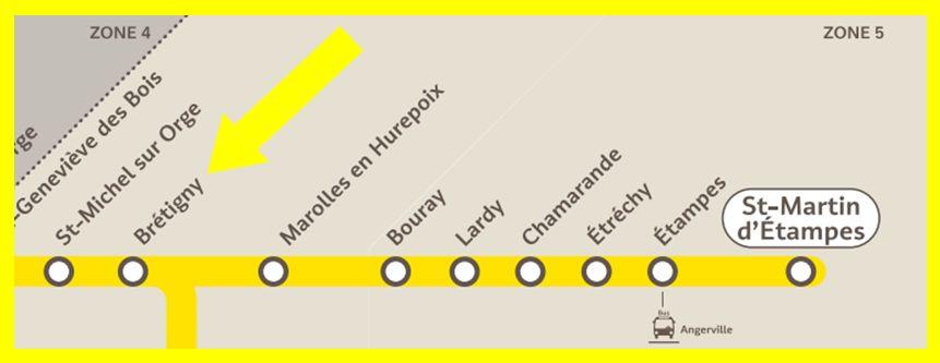 Plan RER C Brétigny