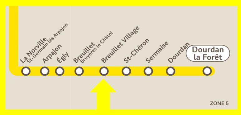 Plan RER C Breuillet - Village