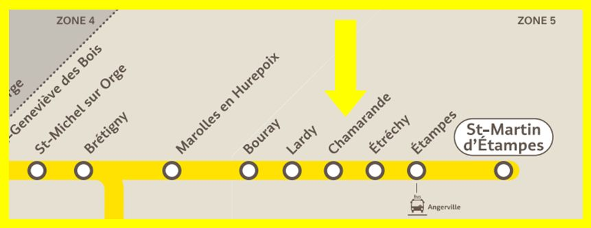 Plan RER C Chamarande