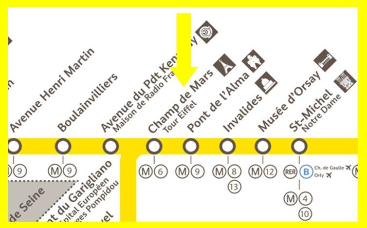 Plan RER C Champ de Mars - Tour Eiffel