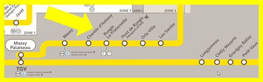 Plan RER C Chemin d´Antony