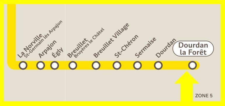 Plan RER C Dourdan - La Forêt
