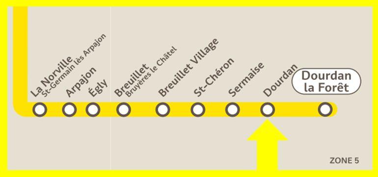 Plan RER C Dourdan