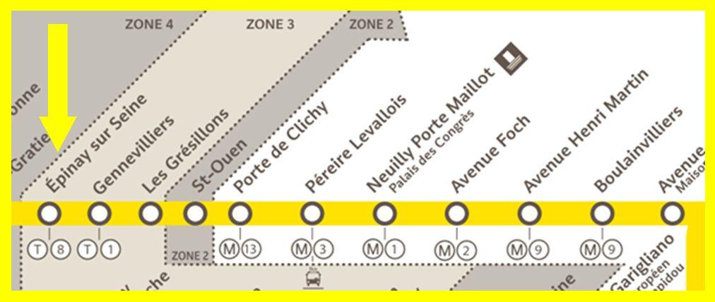 Plan RER C Epinay-sur-Seine