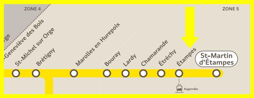 Plan RER C Etampes