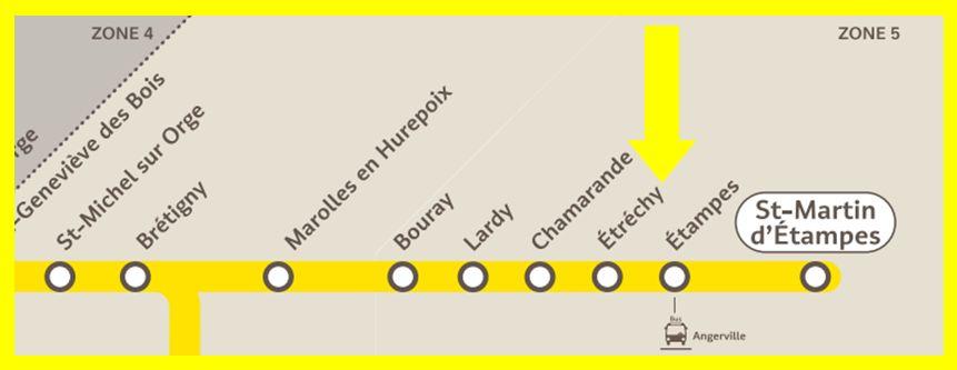 Plan RER C Etréchy
