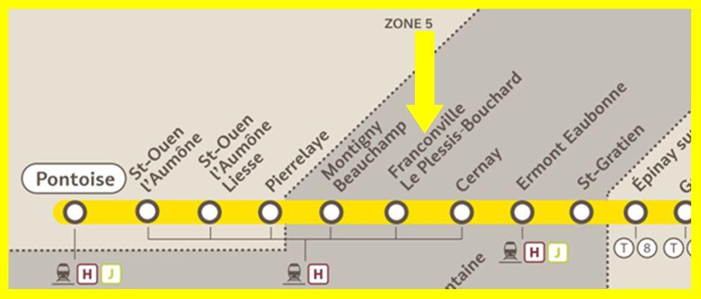 Plan RER C Franconville - Le Plessis-Bouchard