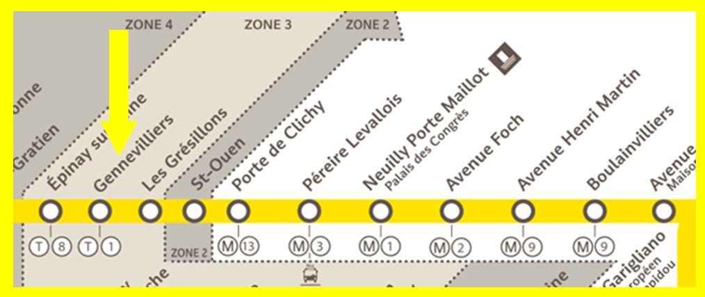 Plan RER C Gennevilliers
