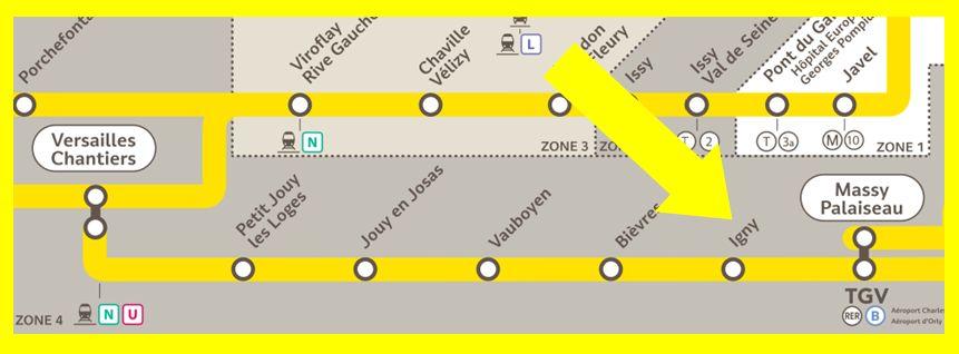 Plan RER C Igny