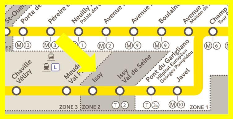 Plan RER C Issy