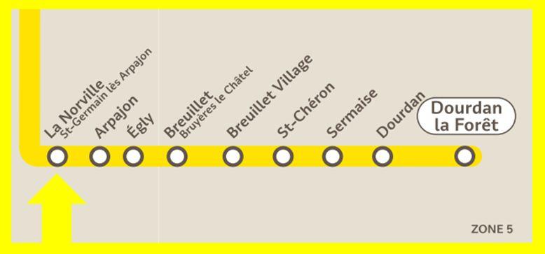 Plan RER C La Norville