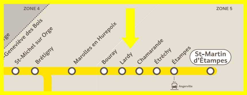 Plan RER C Lardy