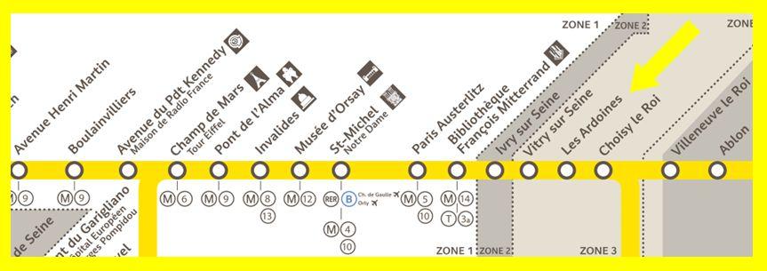 Plan RER C Les Ardoines