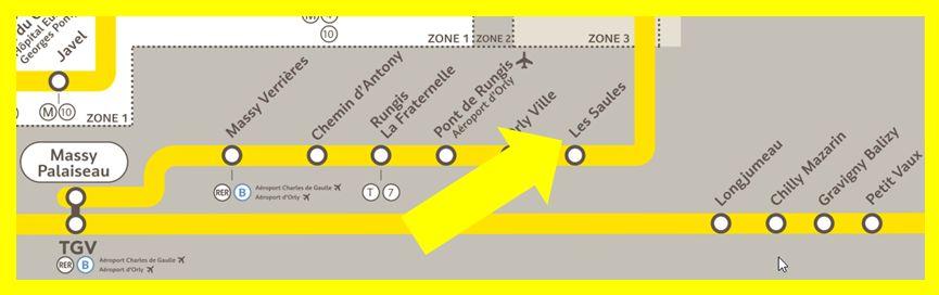 Plan RER C Les Saules