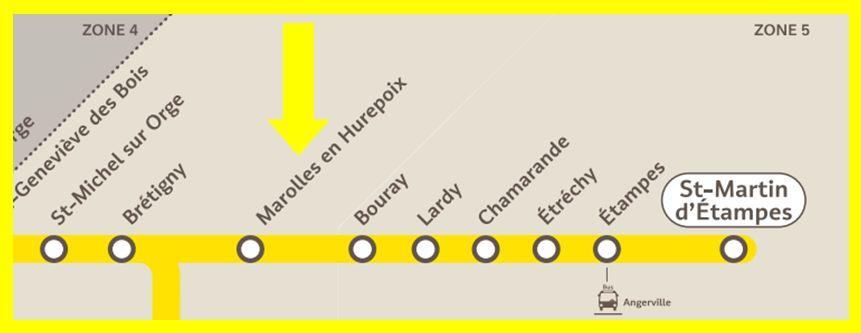 Plan RER C Marolles-en-Hurepoix