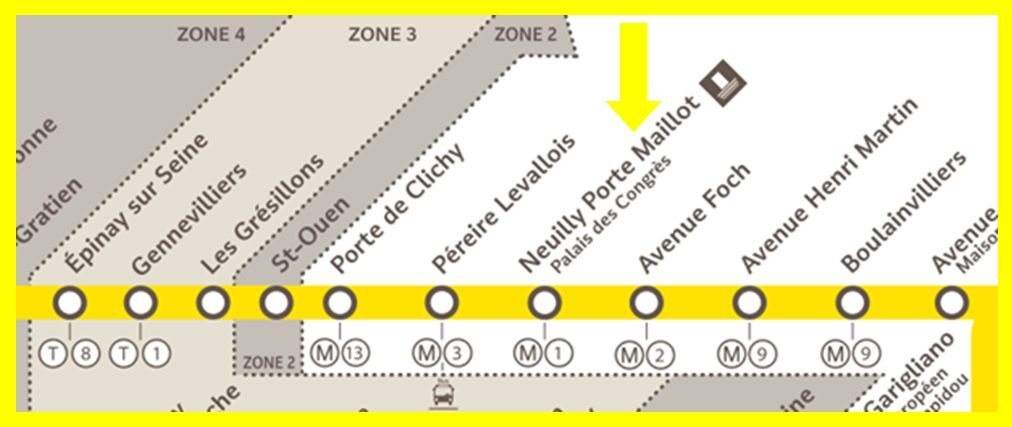 Plan RER C Neuilly - Porte Maillot