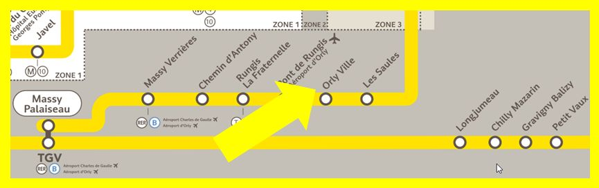 Plan RER C Orly-Ville
