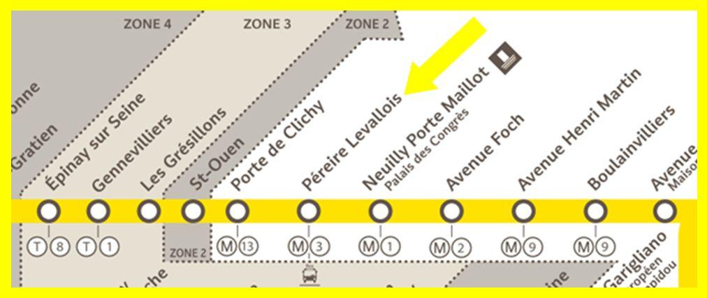 Plan RER C Pereire - Levallois
