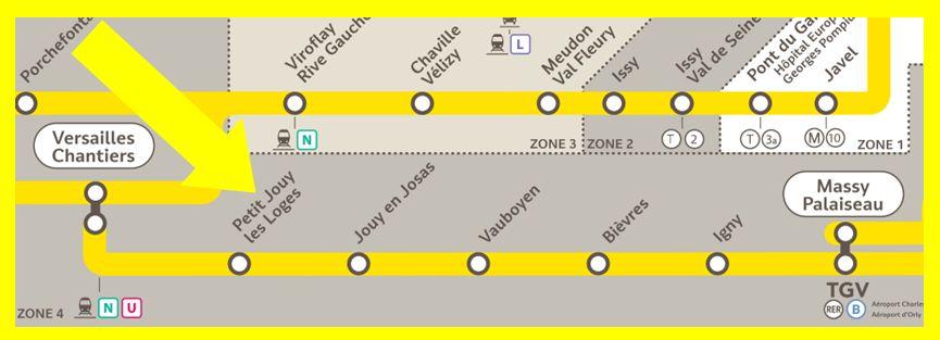 Plan RER C Petit Jouy - Les Loges