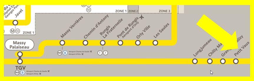 Plan RER C Petit Vaux