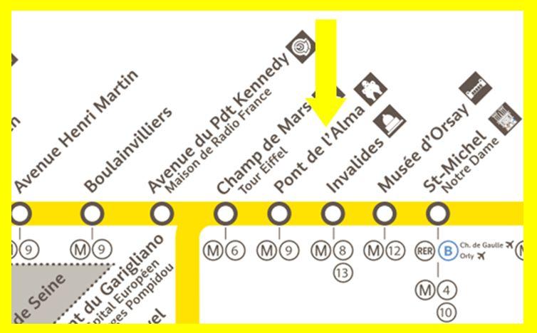 Plan RER C Pont de l´Alma