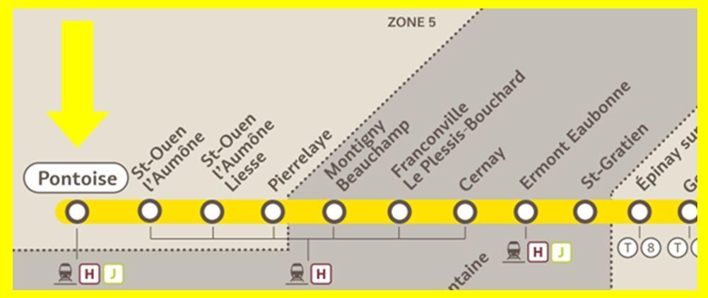 Plan RER C Pontoise