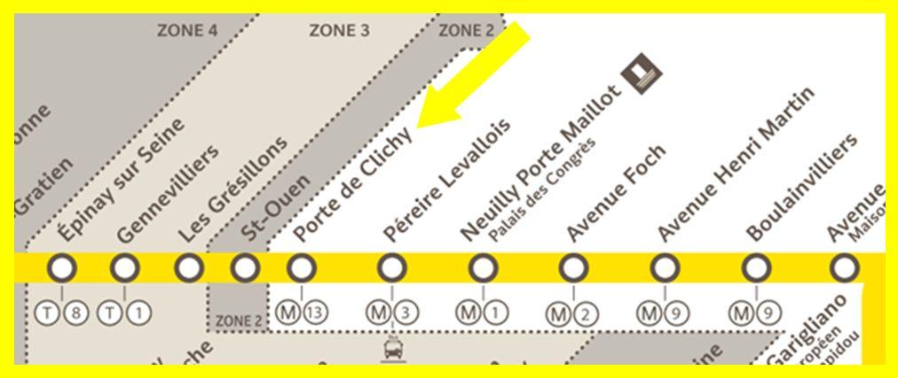 Plan RER C Porte de Clichy