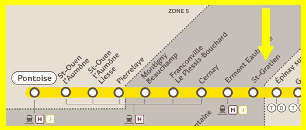 Plan RER C Saint-Gratien