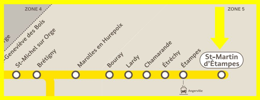 Plan RER C Saint-Martin-d´Etampes