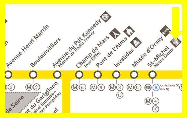 Plan RER C Saint-Michel - Notre-Dame