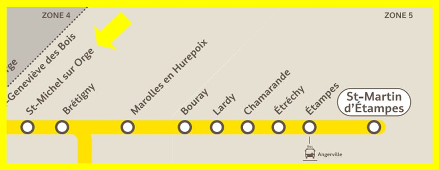 Plan RER C Saint-Michel-sur-Orge